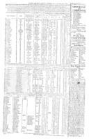 Kingston Gazette, 1816-11-09, Page 4