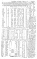 Kingston Gazette, 1816-11-23, Page 4