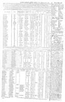 Kingston Gazette, 1816-11-30, Page 4