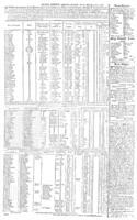 Kingston Gazette, 1816-12-21, Page 4