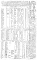 Kingston Gazette, 1816-12-28, Page 4