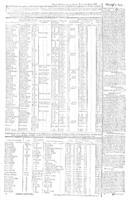 Kingston Gazette, 1817-04-26, Page 4